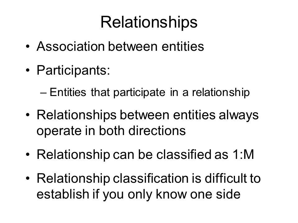 Relationships Association between entities Participants: –Entities that participate in a relationship Relationships between entities always operate in