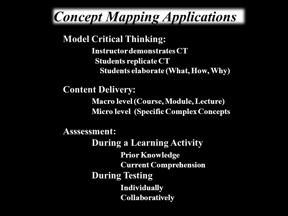 Applications Concept Mapping: