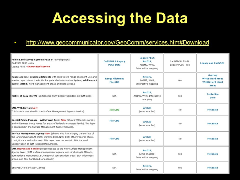 Accessing the Data http://www.geocommunicator.gov/GeoComm/services.htm#Download