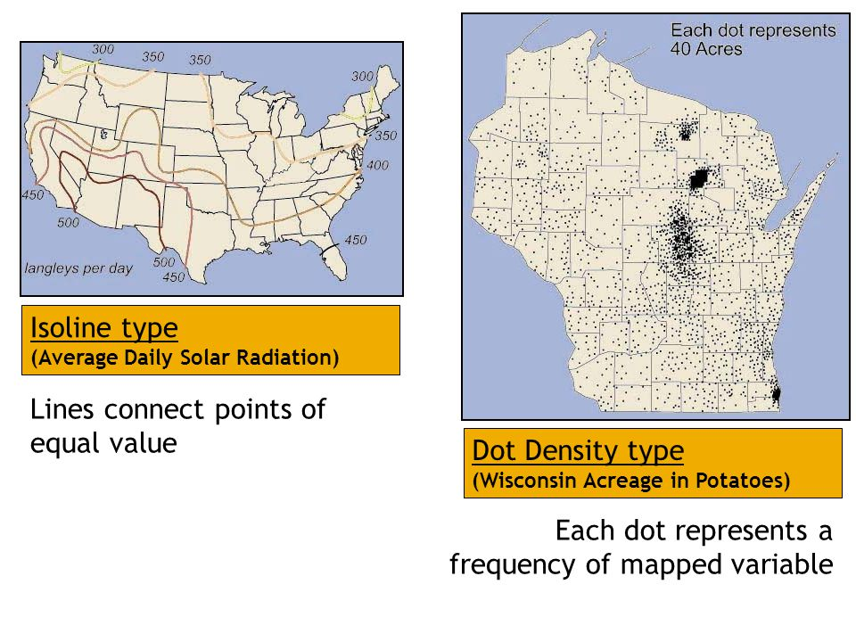 Isoline type (Average Daily Solar Radiation) Lines connect points of equal value Dot Density type (Wisconsin Acreage in Potatoes) Each dot represents