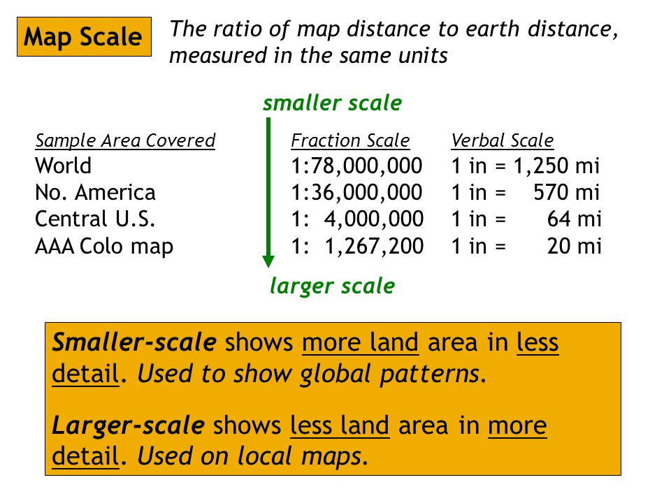 Displaying the same geographical features at various scales may also depict misleading results.