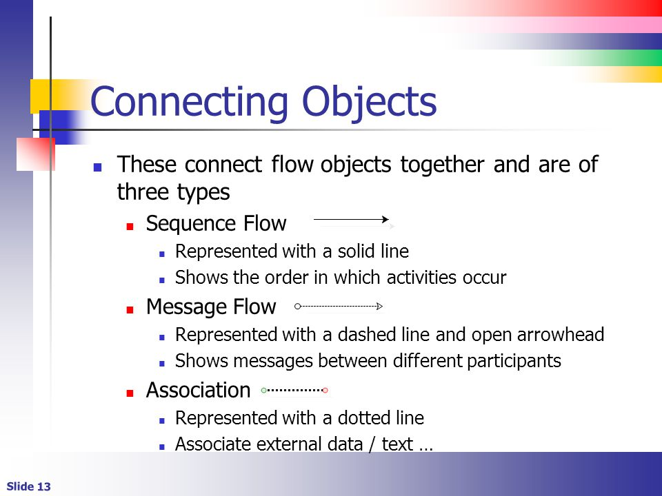 Slide 13 Connecting Objects These connect flow objects together and are of three types Sequence Flow Represented with a solid line Shows the order in which activities occur Message Flow Represented with a dashed line and open arrowhead Shows messages between different participants Association Represented with a dotted line Associate external data / text …