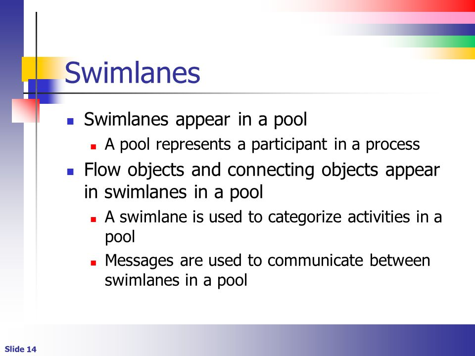 Slide 14 Swimlanes Swimlanes appear in a pool A pool represents a participant in a process Flow objects and connecting objects appear in swimlanes in a pool A swimlane is used to categorize activities in a pool Messages are used to communicate between swimlanes in a pool