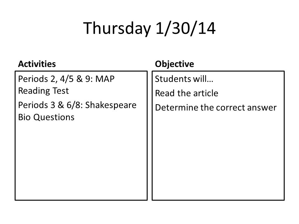 Thursday 1/30/14 Activities Periods 2, 4/5 & 9: MAP Reading Test Periods 3 & 6/8: Shakespeare Bio Questions Objective Students will… Read the article Determine the correct answer