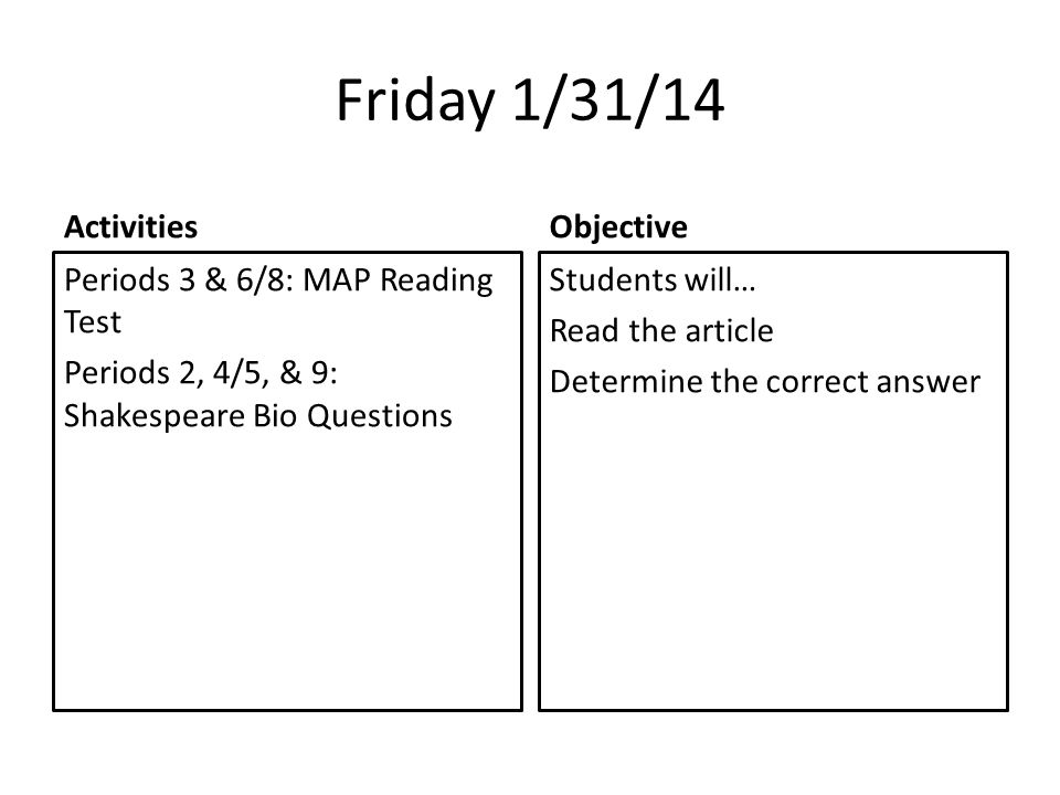 Friday 1/31/14 Activities Periods 3 & 6/8: MAP Reading Test Periods 2, 4/5, & 9: Shakespeare Bio Questions Objective Students will… Read the article Determine the correct answer