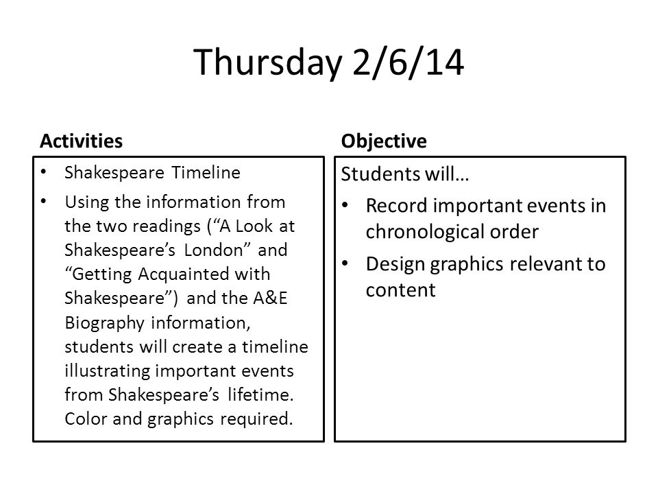 """Thursday 2/6/14 Activities Shakespeare Timeline Using the information from the two readings (""""A Look at Shakespeare's London"""" and """"Getting Acquainted"""