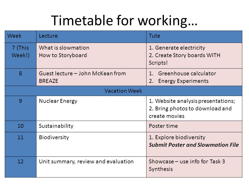 Timetable for working… WeekLectureTute 7 (This Week!) What is slowmation How to Storyboard 1.