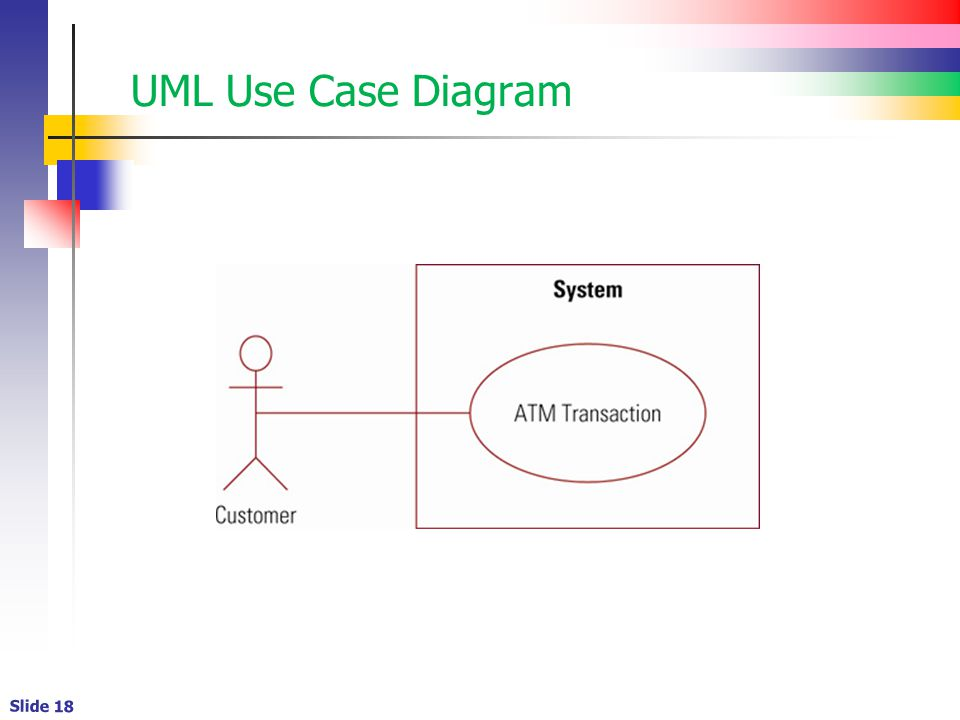 Slide 18 UML Use Case Diagram
