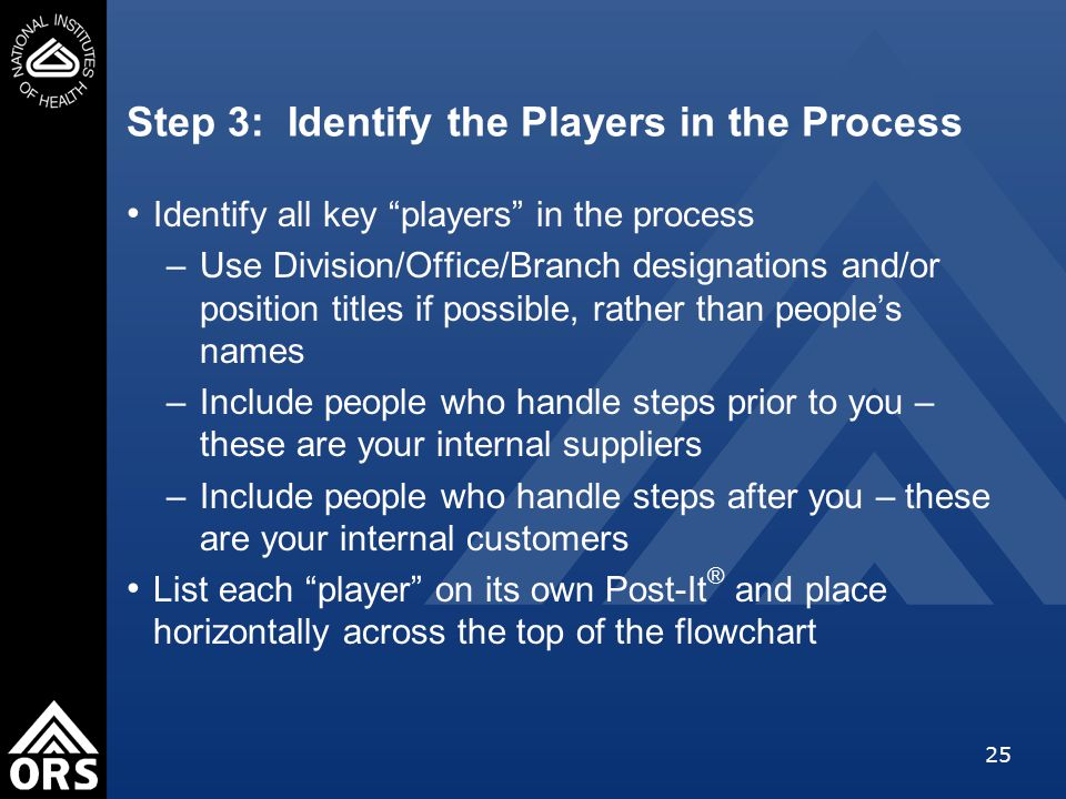 25 Step 3: Identify the Players in the Process Identify all key players in the process –Use Division/Office/Branch designations and/or position titles if possible, rather than people's names –Include people who handle steps prior to you – these are your internal suppliers –Include people who handle steps after you – these are your internal customers List each player on its own Post-It ® and place horizontally across the top of the flowchart