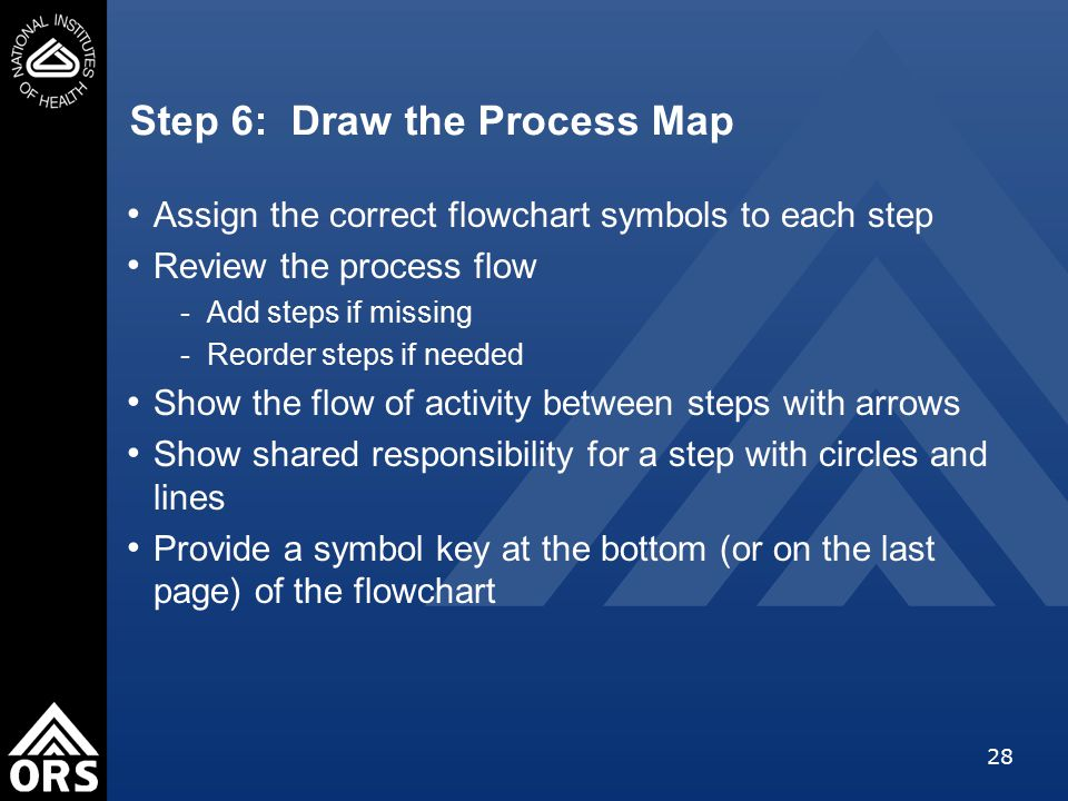 28 Step 6: Draw the Process Map Assign the correct flowchart symbols to each step Review the process flow - Add steps if missing - Reorder steps if needed Show the flow of activity between steps with arrows Show shared responsibility for a step with circles and lines Provide a symbol key at the bottom (or on the last page) of the flowchart