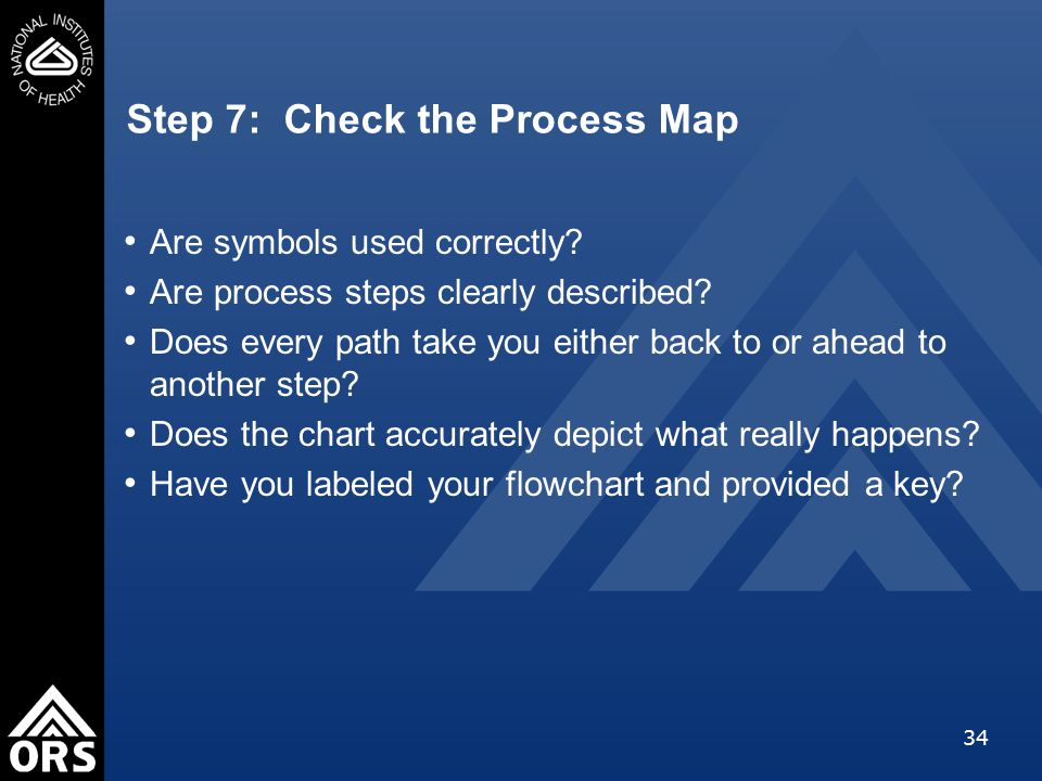 34 Step 7: Check the Process Map Are symbols used correctly.