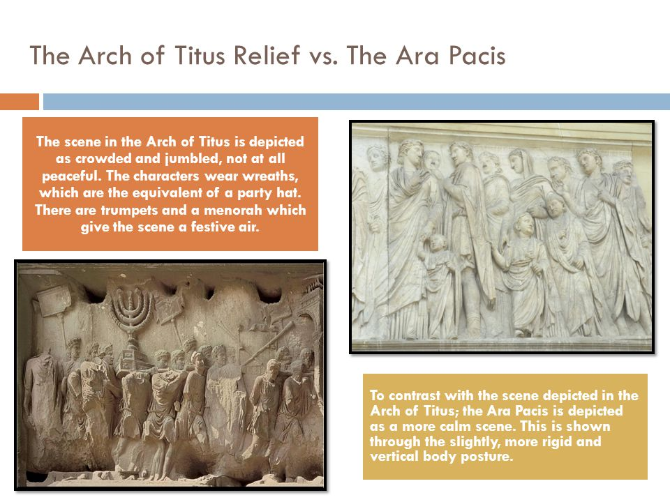 The Arch of Titus Relief vs.