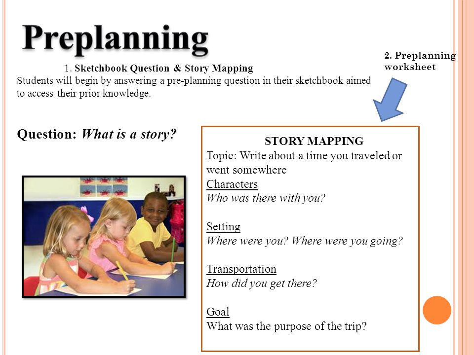 1. Sketchbook Question & Story Mapping Students will begin by answering a pre-planning question in their sketchbook aimed to access their prior knowle