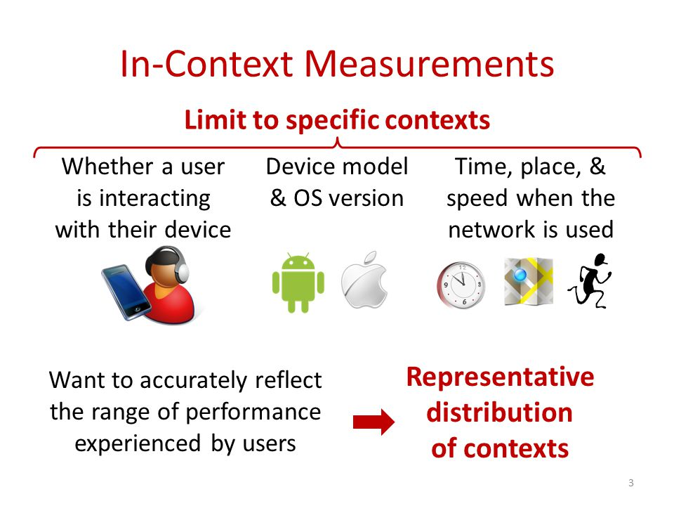 In-Context Measurements 3 Whether a user is interacting with their device Time, place, & speed when the network is used Limit to specific contexts Device model & OS version Want to accurately reflect the range of performance experienced by users Representative distribution of contexts