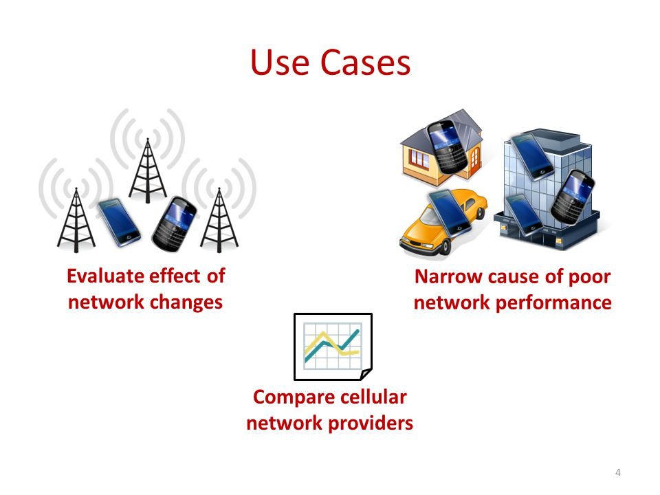 Use Cases 4 Compare cellular network providers Evaluate effect of network changes Narrow cause of poor network performance