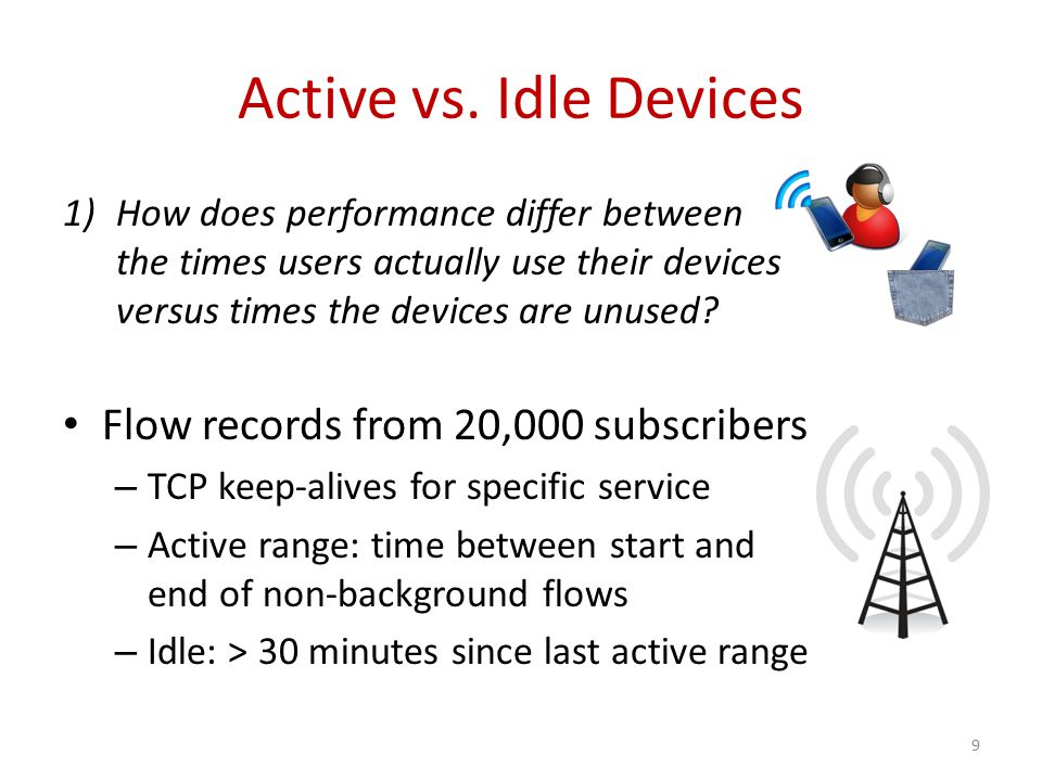 Active vs. Idle Devices 9 Flow records from 20,000 subscribers – TCP keep-alives for specific service – Active range: time between start and end of no