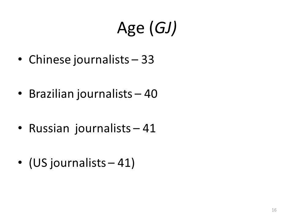 Age (GJ) Chinese journalists – 33 Brazilian journalists – 40 Russian journalists – 41 (US journalists – 41) 16