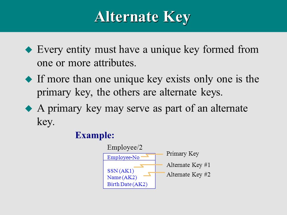Example: Employee-No SSN (AK1) Name (AK2) Birth Date (AK2) Employee/2 Primary Key Alternate Key #1 Alternate Key #2 Alternate Key u Every entity must