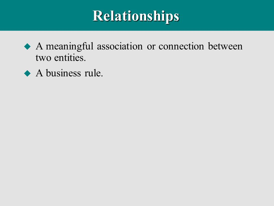 Relationships u A meaningful association or connection between two entities. u A business rule.