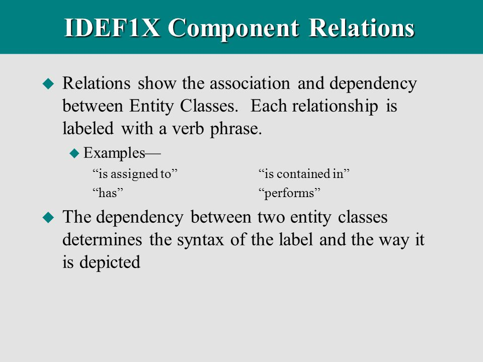 IDEF1X Component Relations u Relations show the association and dependency between Entity Classes. Each relationship is labeled with a verb phrase. u