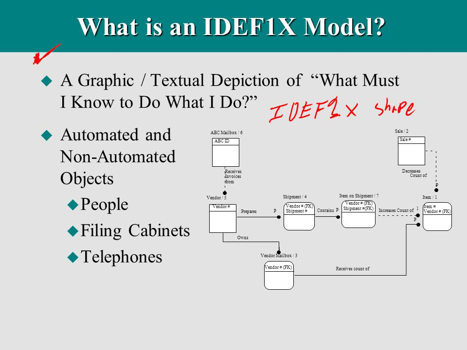 Data modeling with IDEF1x A case study