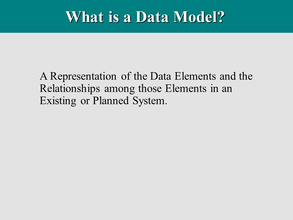 Data Modeling Focus u Things inside the computer/software system u Representation & structure of DATA u Use for u logical design of databases u logical design of applications u physical design of database implementation