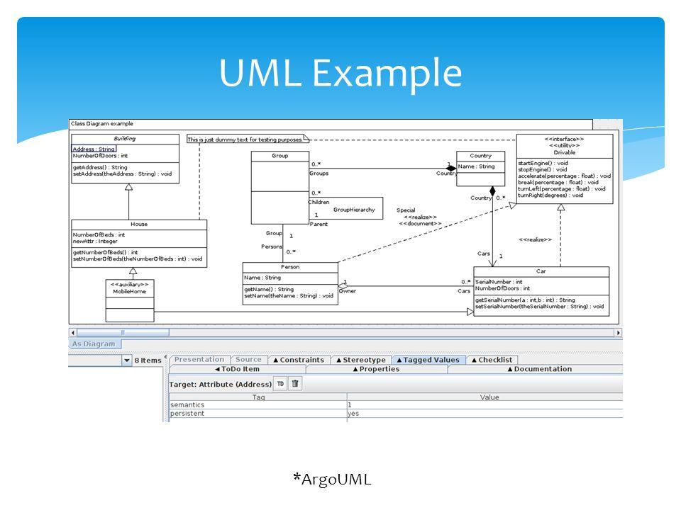 UML Example *ArgoUML