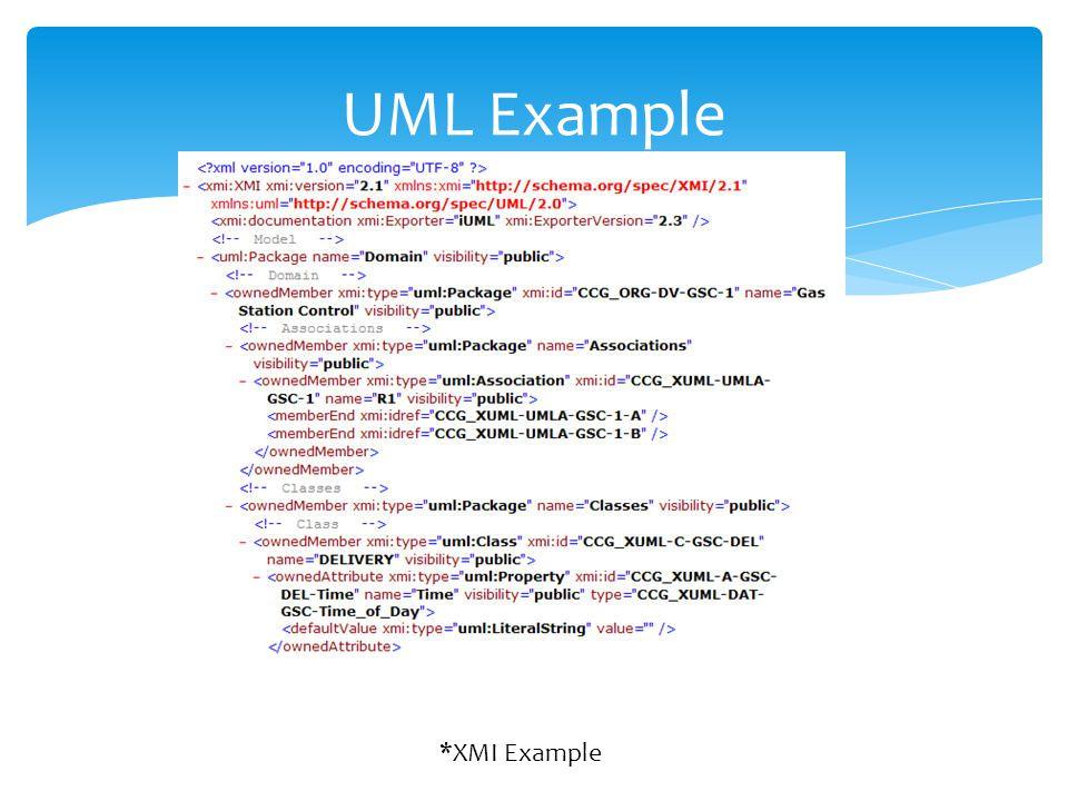 UML Example *XMI Example