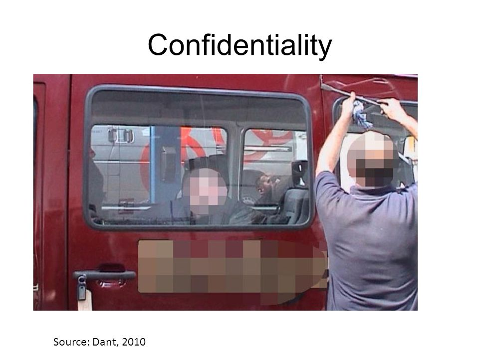Confidentiality Source: Dant, 2010