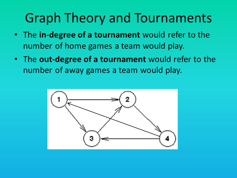 Graph Theory and Tournaments The in-degree of a tournament would refer to the number of home games a team would play.