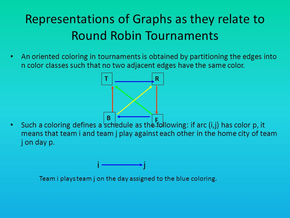 Representations of Graphs as they relate to Round Robin Tournaments An oriented coloring in tournaments is obtained by partitioning the edges into n color classes such that no two adjacent edges have the same color.