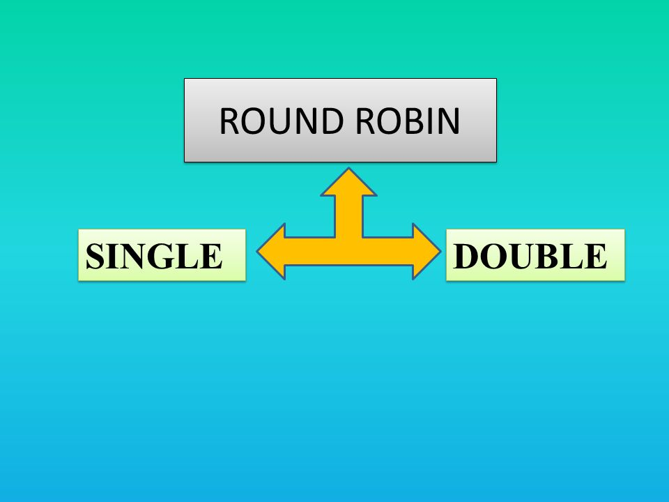 A round-robin tournament is one in which every player plays against everyone else once.
