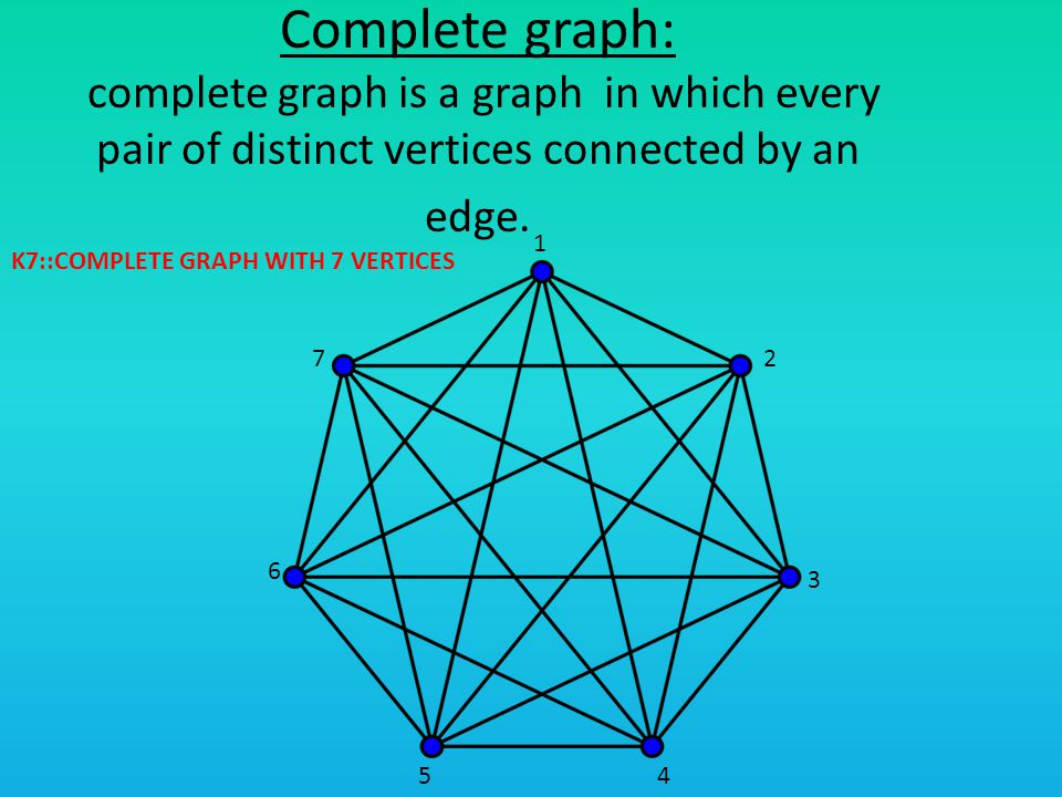 Complete graph: complete graph is a graph in which every pair of distinct vertices connected by an edge.