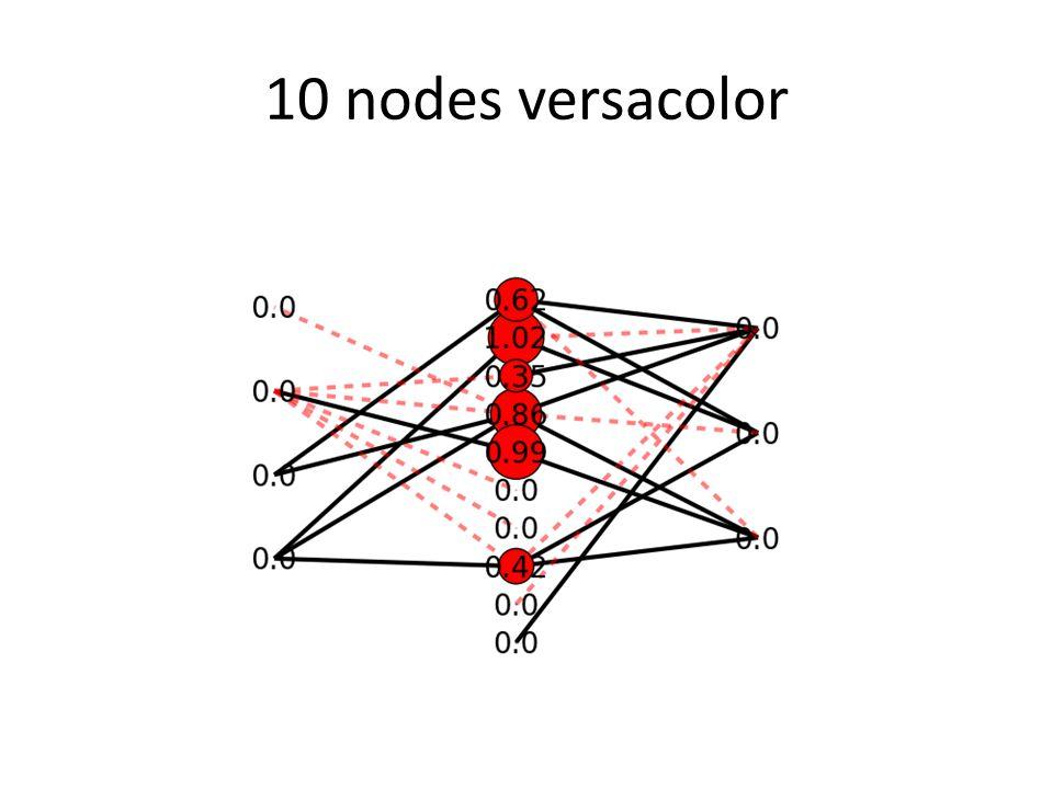10 nodes versacolor