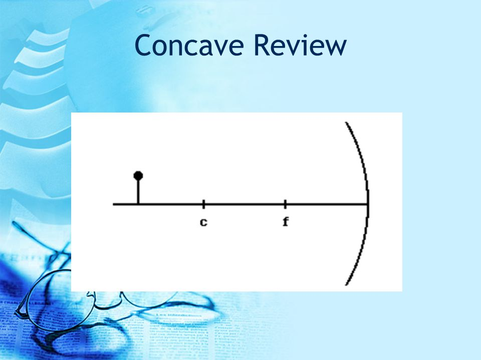 Concave Review