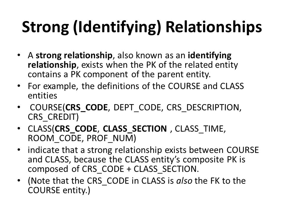 Strong (Identifying) Relationships A strong relationship, also known as an identifying relationship, exists when the PK of the related entity contains a PK component of the parent entity.