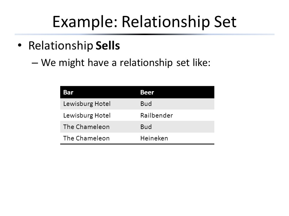 Example: Relationship Set Relationship Sells – We might have a relationship set like: BarBeer Lewisburg HotelBud Lewisburg HotelRailbender The ChameleonBud The ChameleonHeineken