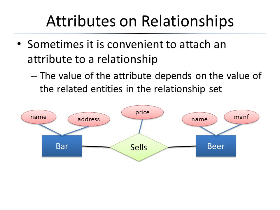 Attributes on Relationships Sometimes it is convenient to attach an attribute to a relationship – The value of the attribute depends on the value of the related entities in the relationship set Bar Sells Beer name manf name address price