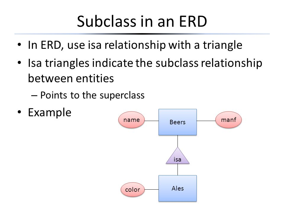 Subclass in an ERD In ERD, use isa relationship with a triangle Isa triangles indicate the subclass relationship between entities – Points to the superclass Example Beers Ales isa name manf color