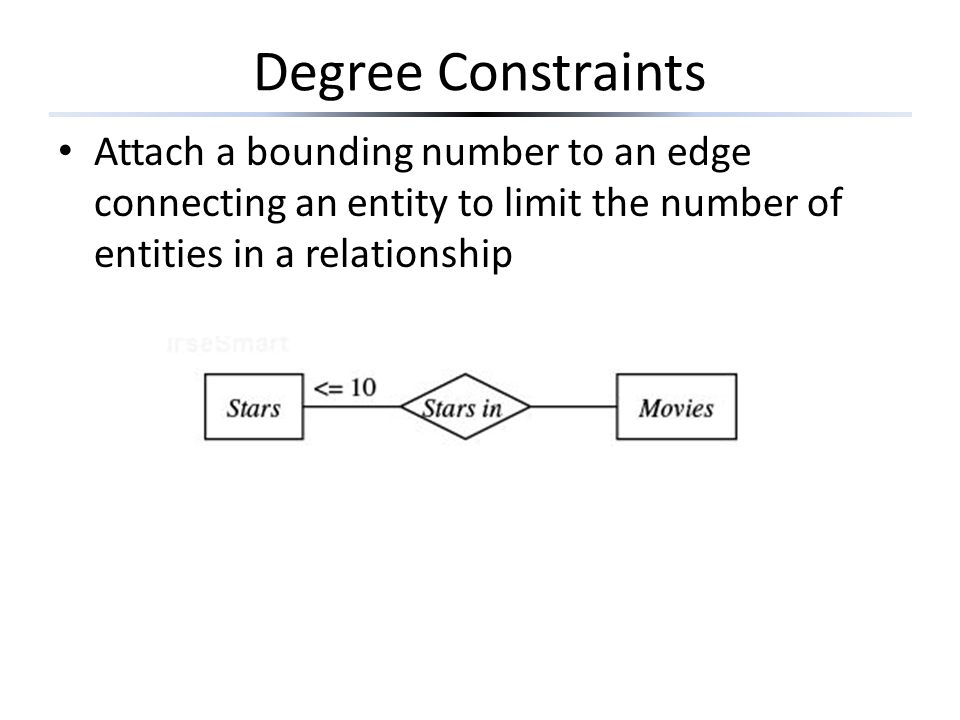 Degree Constraints Attach a bounding number to an edge connecting an entity to limit the number of entities in a relationship