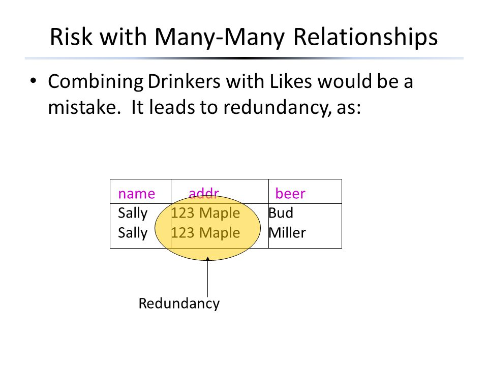 Risk with Many-Many Relationships Combining Drinkers with Likes would be a mistake.