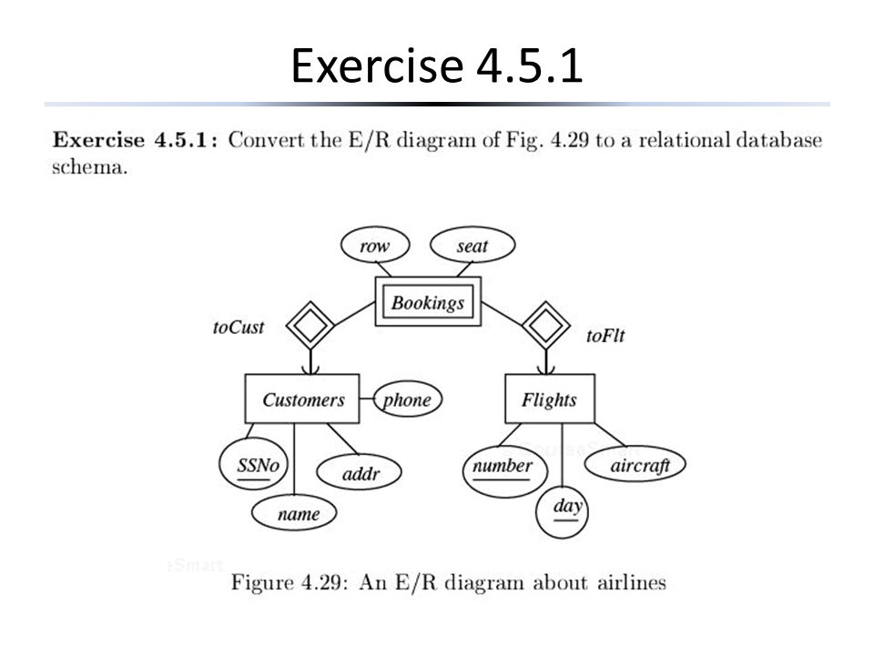 Exercise 4.5.1