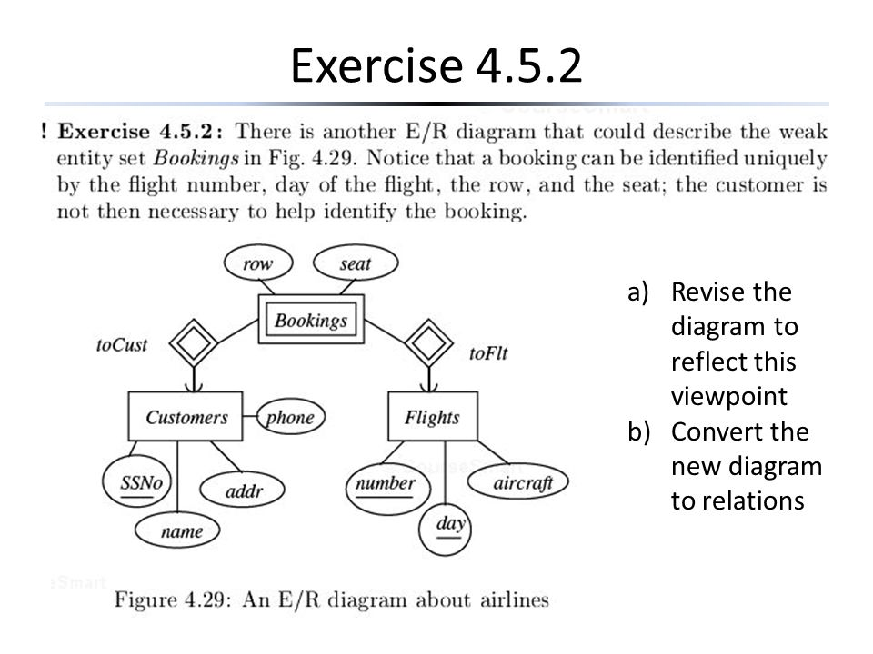 Exercise 4.5.2 a)Revise the diagram to reflect this viewpoint b)Convert the new diagram to relations