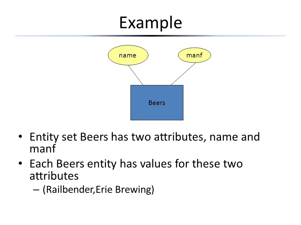 Instance of an Entity Set An instance of an entity set stores a specific set of entities – Each entity is a tuple containing specific values for each attribute – This is conceptual only (database not created yet!) nameSSNhireDate Joe Worker1234567892010-04-20 Bob Slacker9876543212009-03-19 Jane Busybee2482183412009-08-23 Donna Sleeper5792475292010-09-01