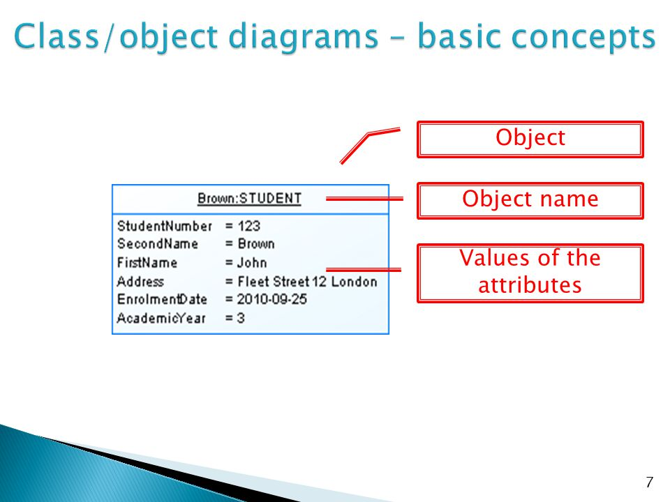 7 Object Object name Values of the attributes