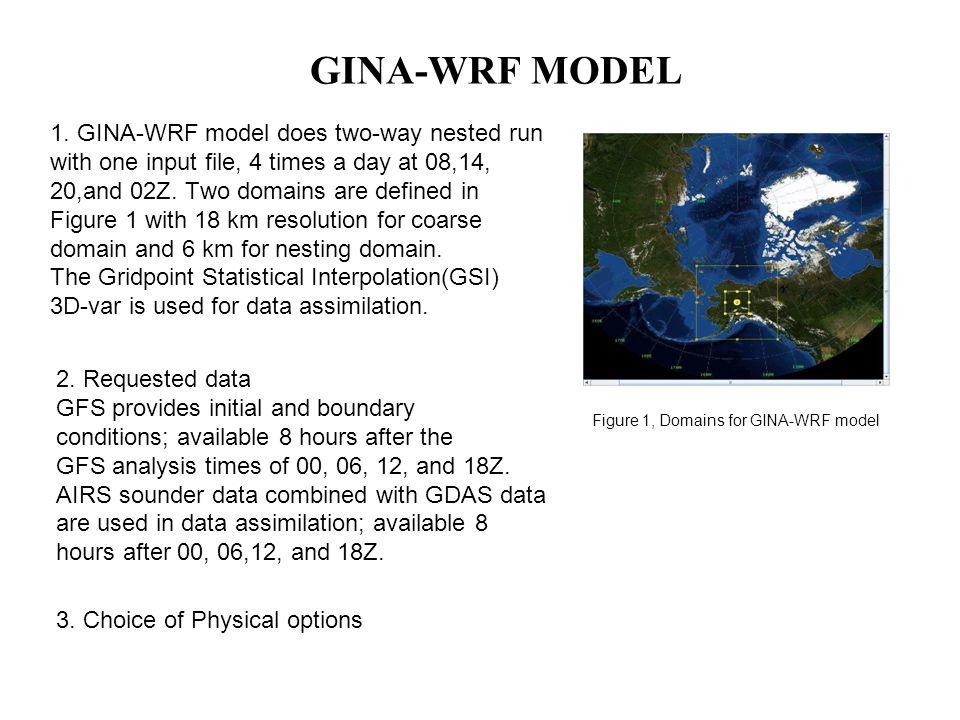 GINA-WRF MODEL Figure 1, Domains for GINA-WRF model 1.