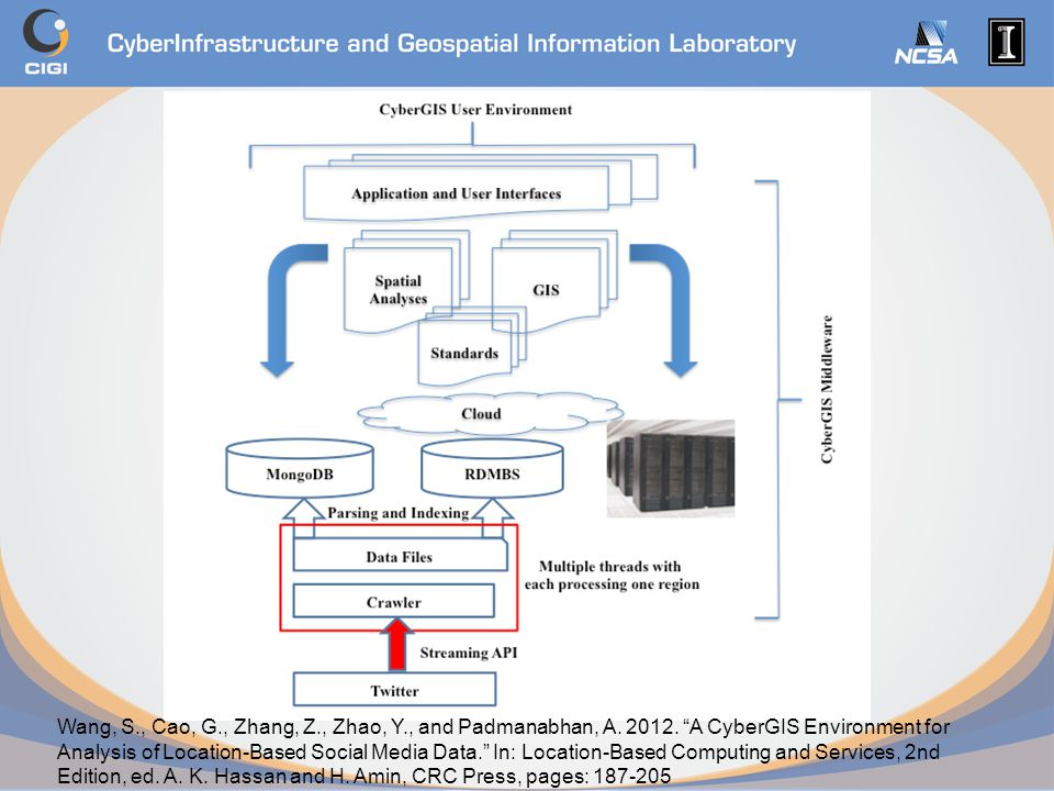 """Wang, S., Cao, G., Zhang, Z., Zhao, Y., and Padmanabhan, A. 2012. """"A CyberGIS Environment for Analysis of Location-Based Social Media Data."""" In: Locat"""