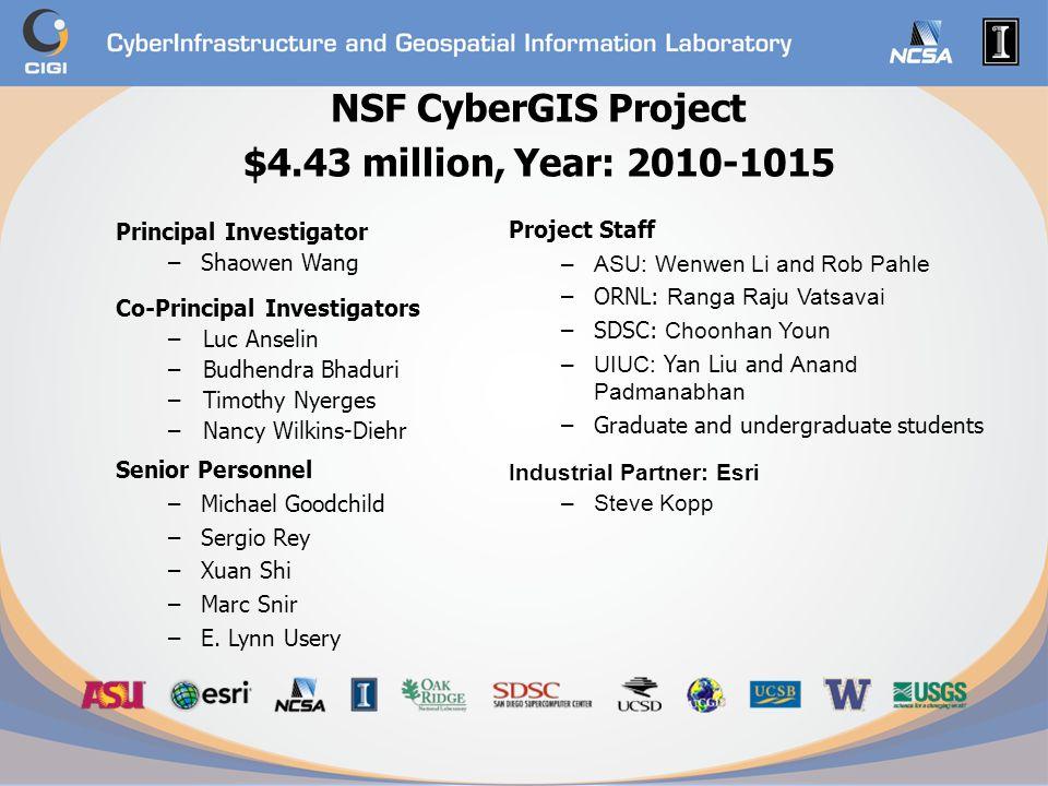 NSF CyberGIS Project $4.43 million, Year: 2010-1015 Principal Investigator –Shaowen Wang Project Staff –ASU: Wenwen Li and Rob Pahle –ORNL: Ranga Raju