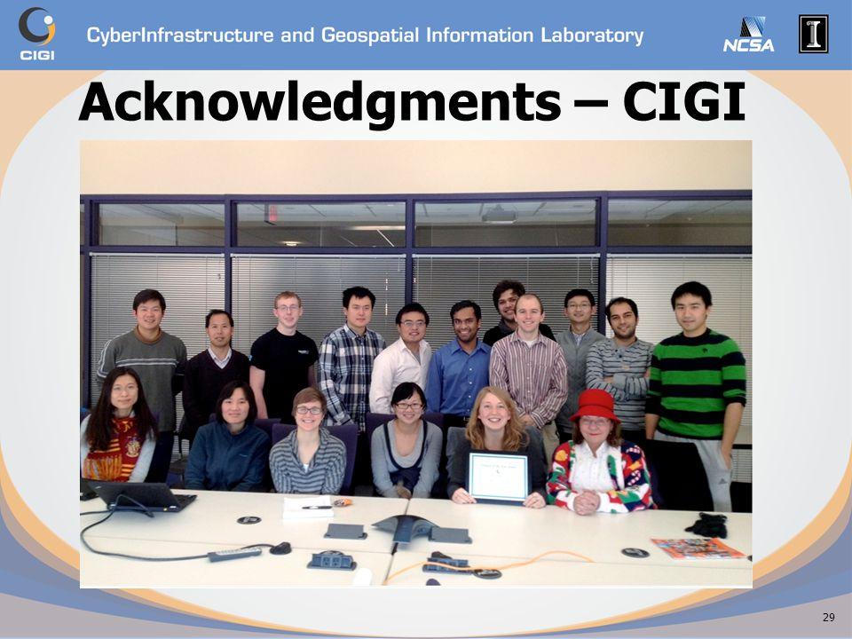 Acknowledgments – CIGI 29