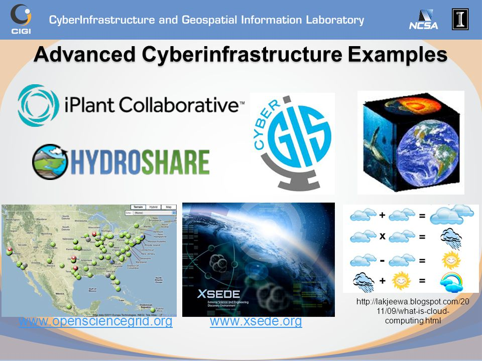 Advanced Cyberinfrastructure Examples www.opensciencegrid.orgwww.xsede.org http://lakjeewa.blogspot.com/20 11/09/what-is-cloud- computing.html